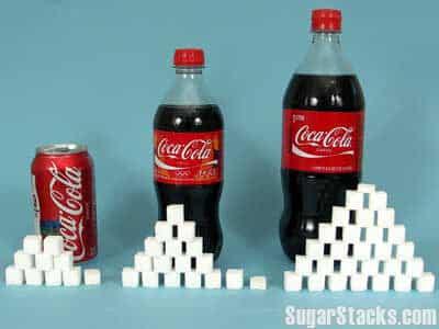 Sugar in Coca Cola Classic, calories