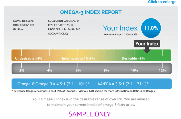 omega 3 fatty acid testing