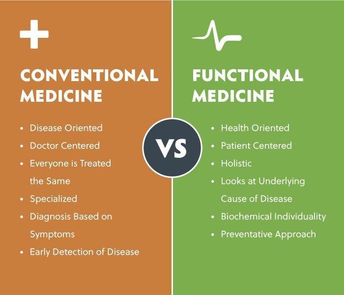 Functional Medicine vs Conventional Medicine